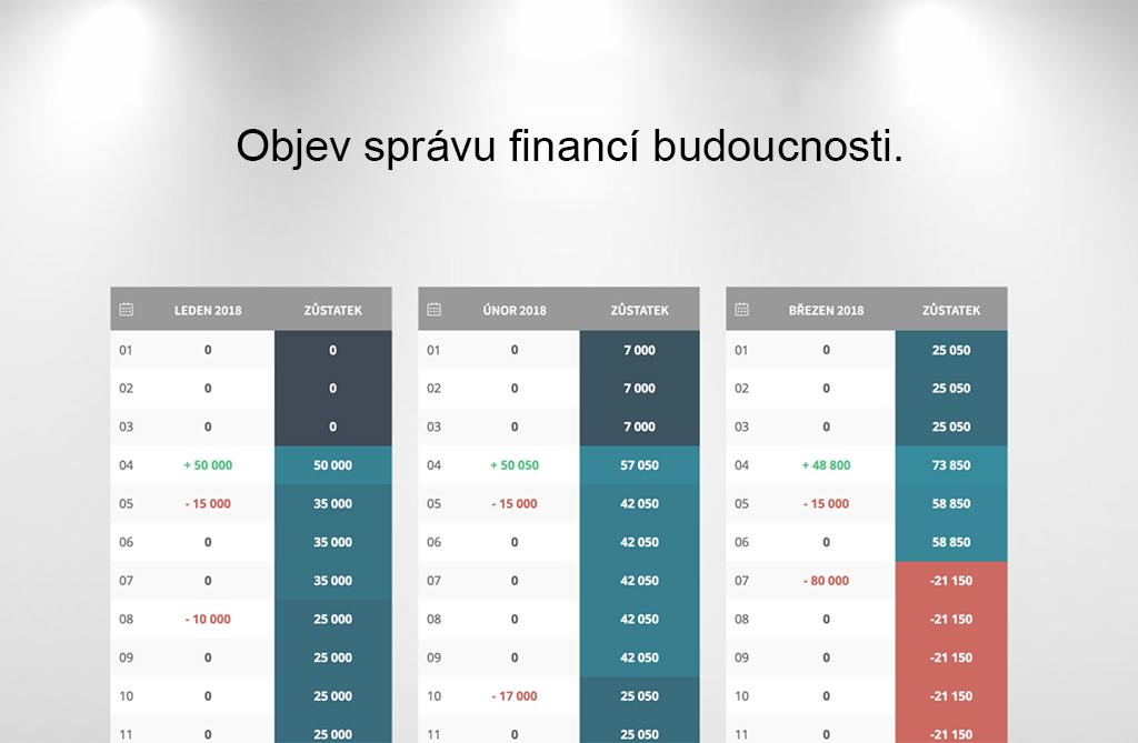 TZ: Nová aplikace Bankonaut Flow pomůže s měřením a evidencí cashflow. Umí předvídat váš zůstatek v budoucnosti. obrázek